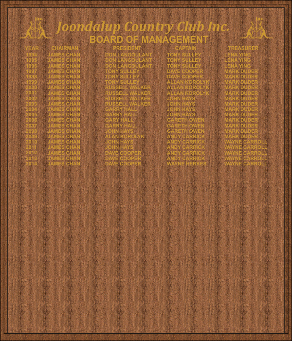 Traditional Jarrah Honour Board